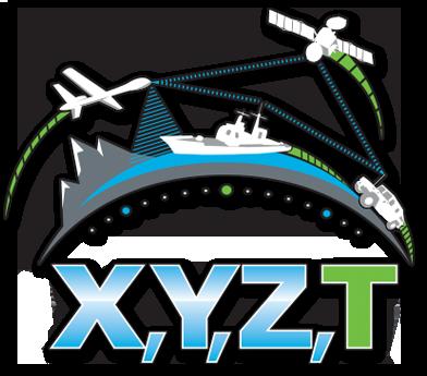 xyz image