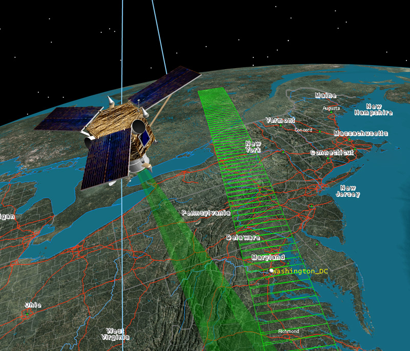 Agi Software To Model Analyze And Visualize Space